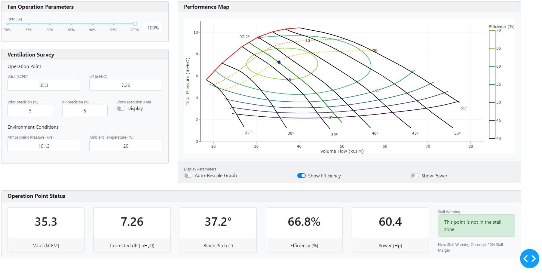 The Axis interface where a graph shows important information about performance and parameters